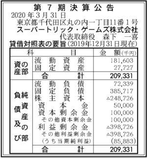 スーパートリック・ゲームズ 第7期 決算