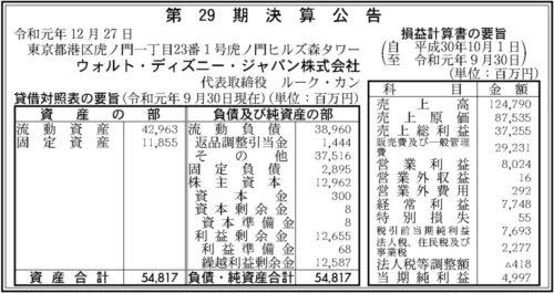 ウォルト・ディズニー・ジャパン 29期決算