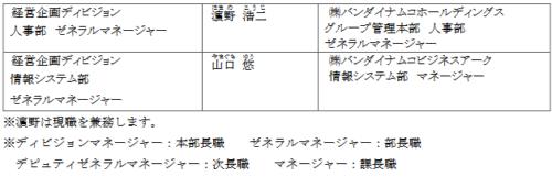 バンナムアミューズ3