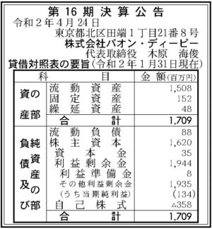 パオン・ディーピー 第16期 決算