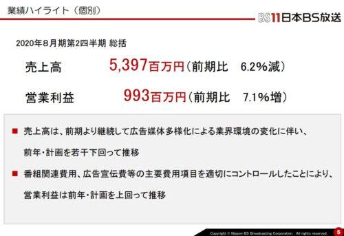 日本BS放送決算ハイライト個別