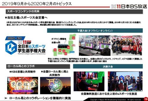 日本BS放送 eスポーツ