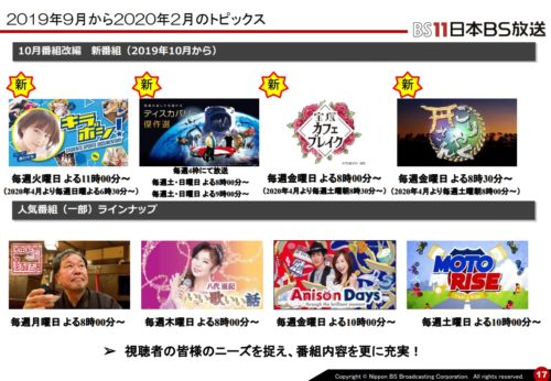 日本BS放送決算 番組改変