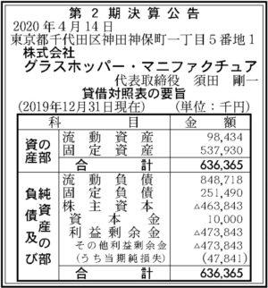 グラスホッパー・マニファクチュア 第2期決算