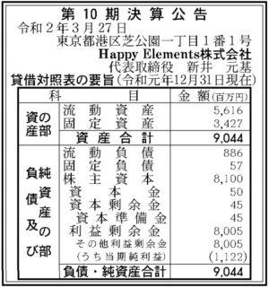 Happy Elements 第10期決算