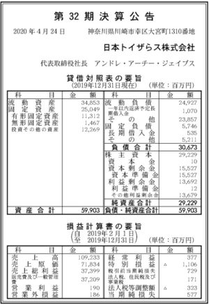 日本トイザらス 第32期決算