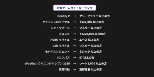 ゲームタイトル一覧とランク基準