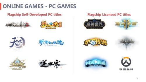 ネットイース PCゲーム