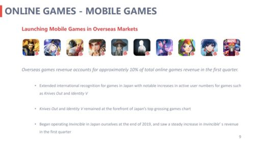 ットイース モバイルゲーム 海外