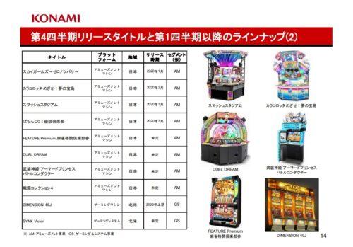 コナミ アーケードゲーム
