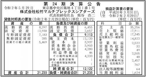 松竹マルチプレックスシアターズ 第24期決算