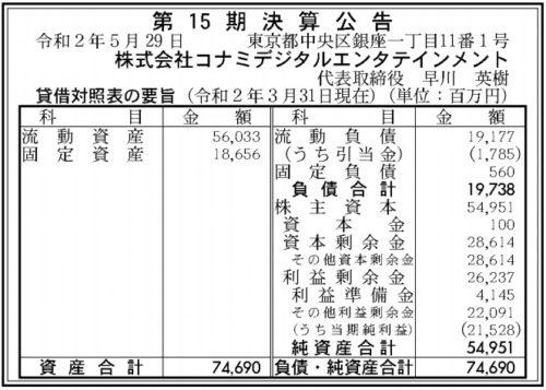 コナミデジタルエンタテインメント 第15期決算