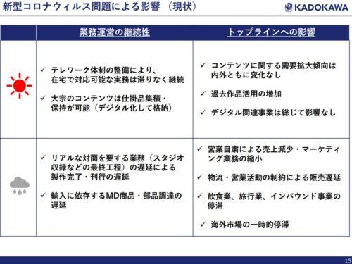 KADOKAWA 新型コロナウイルス感染症