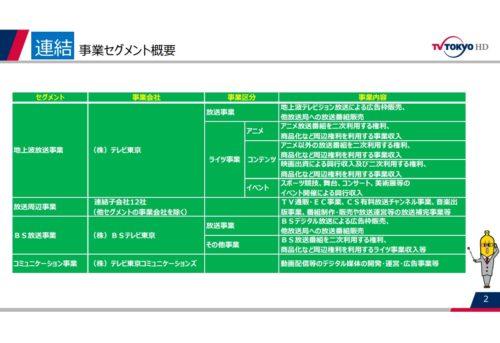 テレビ東京 セグメント概要