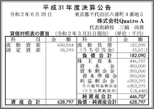 Quatro A平成31年度決算
