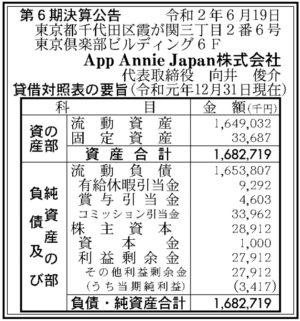 App Annie Japan第6期決算