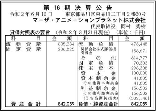 マーザ・アニメーションプラネット第16期決算