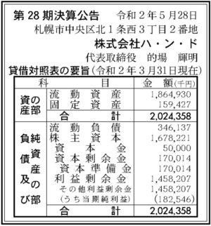 ハ・ン・ド第28期決算