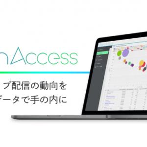 Giken Access