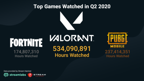 人気ゲーム