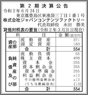 ジャパンコンテンツファクトリー第2期決算