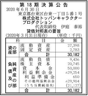 トッパンキャラクタープロダクション第10期決算