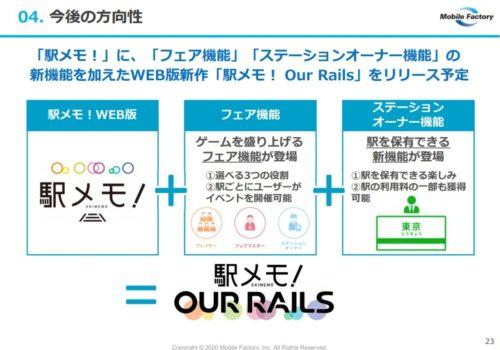 駅メモ! Our Rails