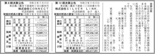 SILVER LINK 合併公告