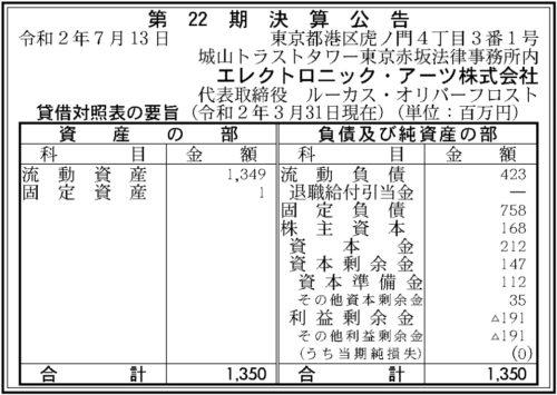 エレクトロニック・アーツ第22期決算