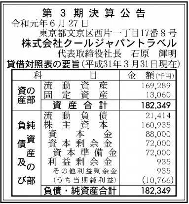 クールジャパントラベル0