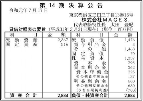 MAGES.第14期決算