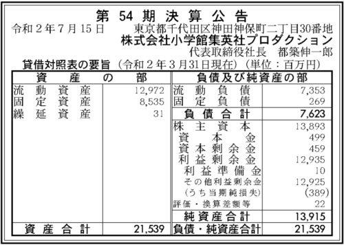 小学館集英社プロダクション第54期決算