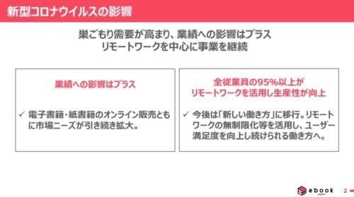 イーブックイニシアティブジャパン コロナの影響