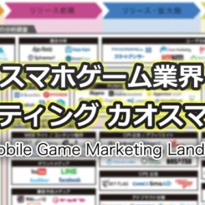 スマホゲーム業界マーケティングカオスマップII
