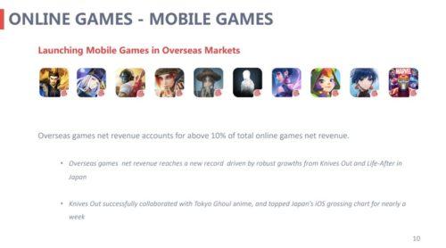 ネットイース オンラインゲーム 海外