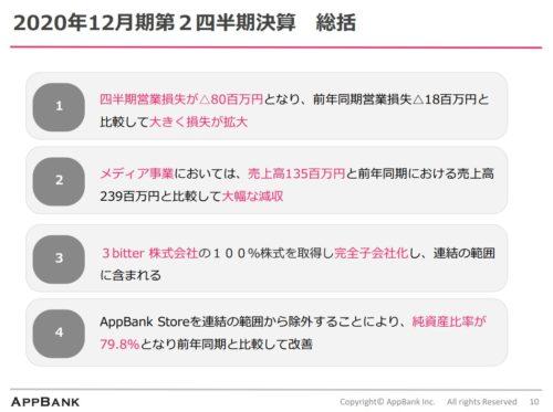 AppBank 決算総括