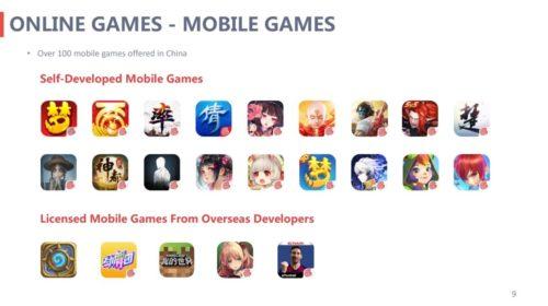 ネットイース オンラインゲーム 中国