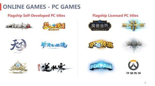 ネットイース オンラインゲーム PC