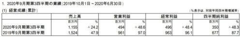 日本ファルコム決算