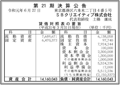 SBクリエイティブ 第21期決算