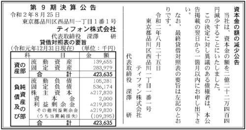 ティフォン 資本金の減少公告