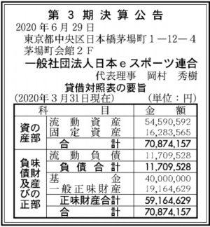 日本eスポーツ連合第3期決算