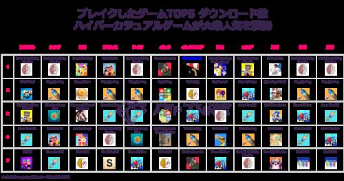 ゲームアプリ