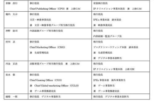 KADOKAWA 人事異動2