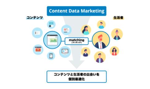 コンテンツデータマーケティング
