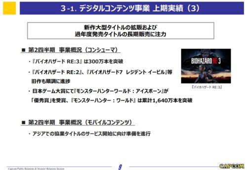 カプコン デジタルコンテンツ ゲーム