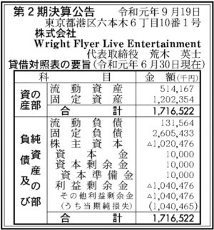Wright Flyer Live Entertainment 第2期決算