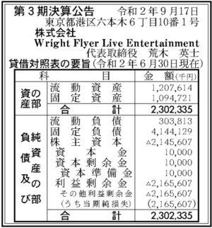 Wright Flyer Live Entertainment 第3期決算