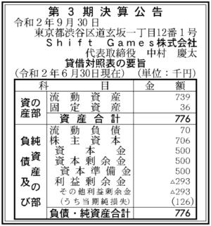 Shift Games 第3期決算