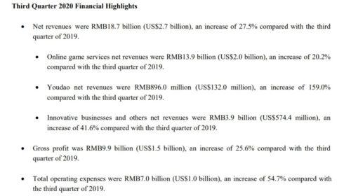 NetEase 2020年第3四半期決算